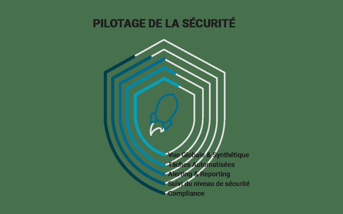 pilotage securite site web